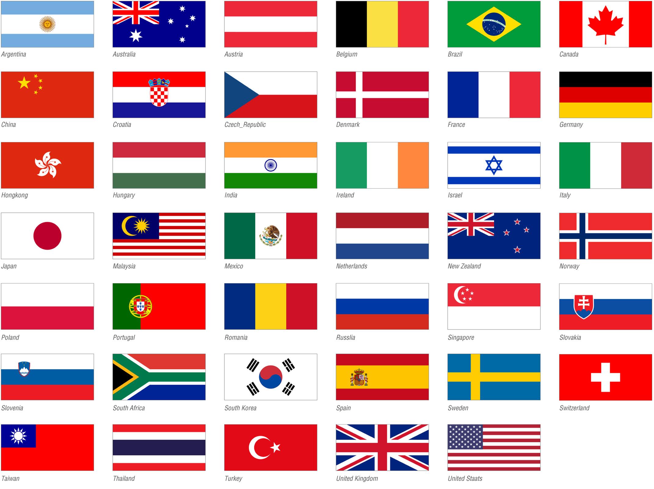 NeuroCheck - Worldwide used solutions (Image © NeuroCheck)