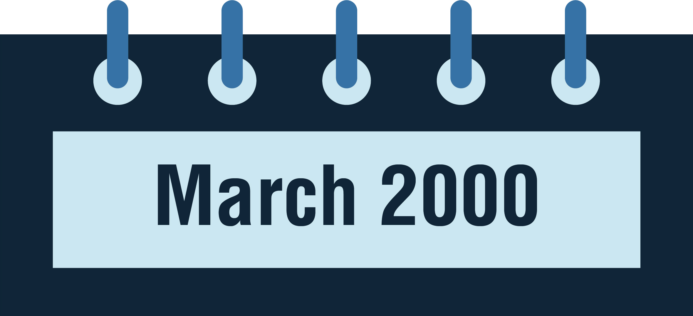 NeuroCheck History - March 2000 (Image © NeuroCheck)
